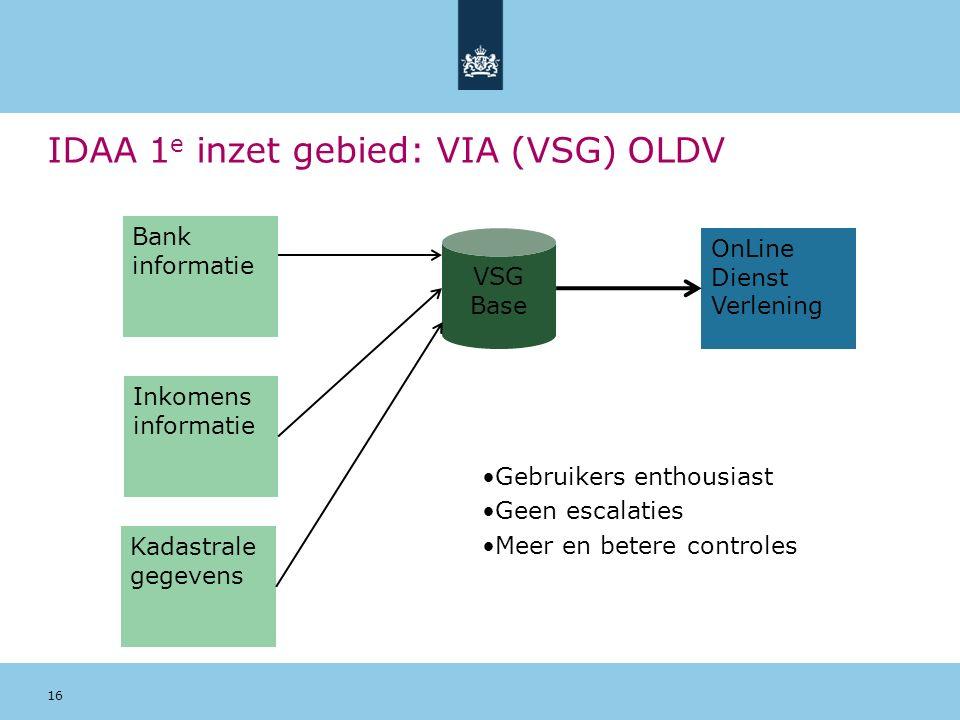 16 IDAA 1 e inzet gebied: VIA (VSG) OLDV Bank informatie Inkomens informatie VSG Base Kadastrale gegevens OnLine Dienst Verlening Gebruikers enthousiast Geen escalaties Meer en betere controles