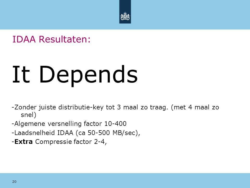 20 IDAA Resultaten: It Depends -Zonder juiste distributie-key tot 3 maal zo traag.