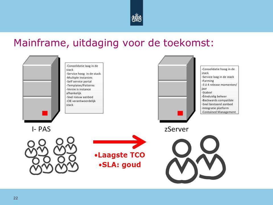 22 Mainframe, uitdaging voor de toekomst: Laagste TCO SLA: goud