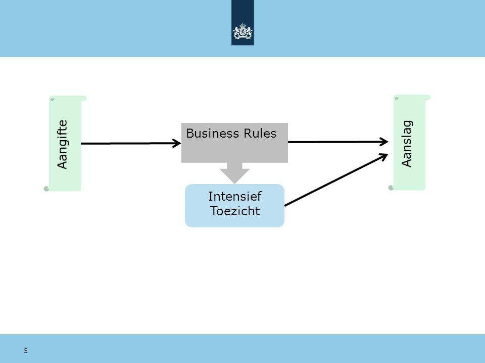 5 Business Rules Intensief Toezicht