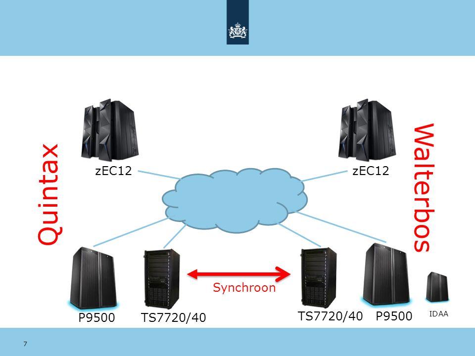 7 Quintax zEC12 P9500 Walterbos TS7720/40 Synchroon IDAA