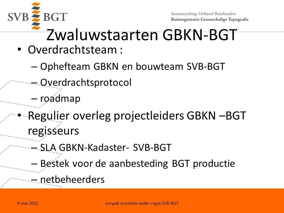 Zwaluwstaarten GBKN-BGT Overdrachtsteam : – Ophefteam GBKN en bouwteam SVB-BGT – Overdrachtsprotocol – roadmap Regulier overleg projectleiders GBKN –BGT regisseurs – SLA GBKN-Kadaster- SVB-BGT – Bestek voor de aanbesteding BGT productie – netbeheerders 9 mei 2012aanpak tranisitie onder regie SVB-BGT