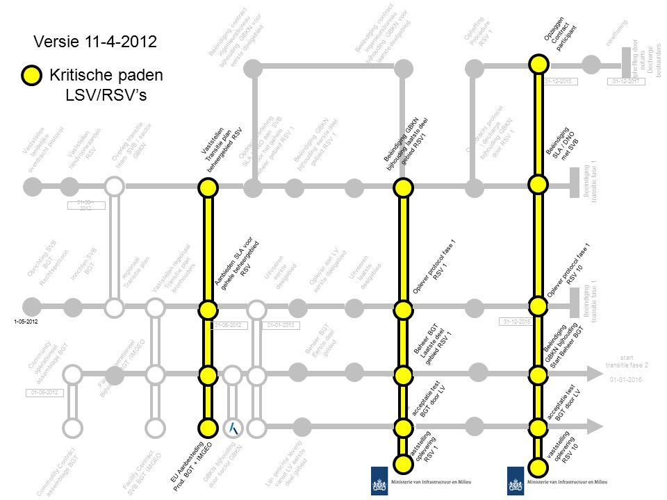 Oprichting SVB BGT Rechtspersoon Inrichten SVB BGT Opdrachtverlening SLA / DNO aan SVB voor het gehele beheer gebied RSV 1 Vaststellen Transitie plan beheergebied RSV Beëindiging SLA / DNO met SVB Vaststellen randvoorwaarden RSV Beheer BGT Eerste deel gebied vereffening Opheffing door notaris Decharge bestuurders start transitie fase 2 Opheffing Procedure RSV 1 regionaal Transitie plan Uitvoeren eerste deelgebied Beëindiging GBKN bijhouding eerste deel gebied RSV 1 Vaststellen regionaal Transitie plan bronhouders Facility Contract SVB BGT IMGEO Opzeggen Contract participant Aanbieden SLA voor gehele beheergebied RSV Overleg transitie team SVB / sector GBKN Oplever aan LV eerste deelgebied Uitvoeren laatste deelgebied Beëindiging GBKN bijhouding laatste deel gebied RSV1 Oplever protocol fase 1 RSV 1 Overdracht protocol \ decharge bijhouding GBKN door RSV 1 Lijn gerichte leverig vanuit LV eerste deel gebeid Beheer BGT Laatste deel gebied RSV 1 Beëindiging contract ingenieursbureau bijhouding GBKN voor eerste deelgebied Beëindiging contract ingenieursbureau bijhouding GBKN voor laatste deelgebied EU Aanbesteding Prod.