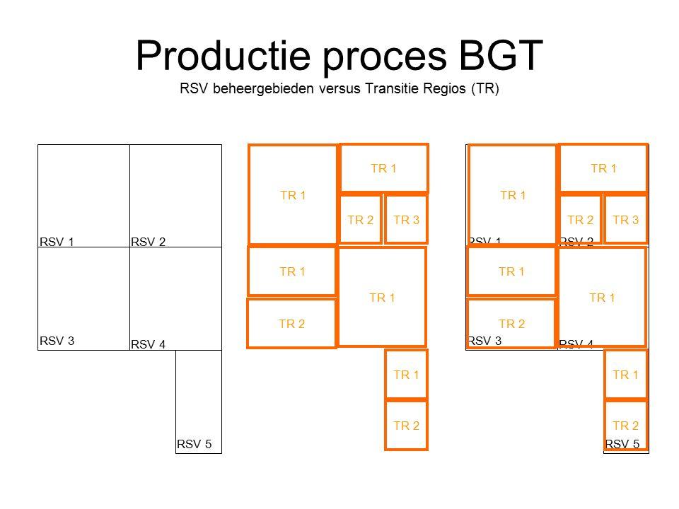 Productie proces BGT RSV beheergebieden versus Transitie Regios (TR) RSV 1RSV 2 RSV 4 RSV 3 RSV 5 TR 1 TR 2 TR 1 TR 2TR 3 TR 1 TR 2 TR 1 RSV 1RSV 2 RSV 4 RSV 3 RSV 5 TR 1 TR 2 TR 1 TR 2TR 3 TR 1 TR 2 TR 1