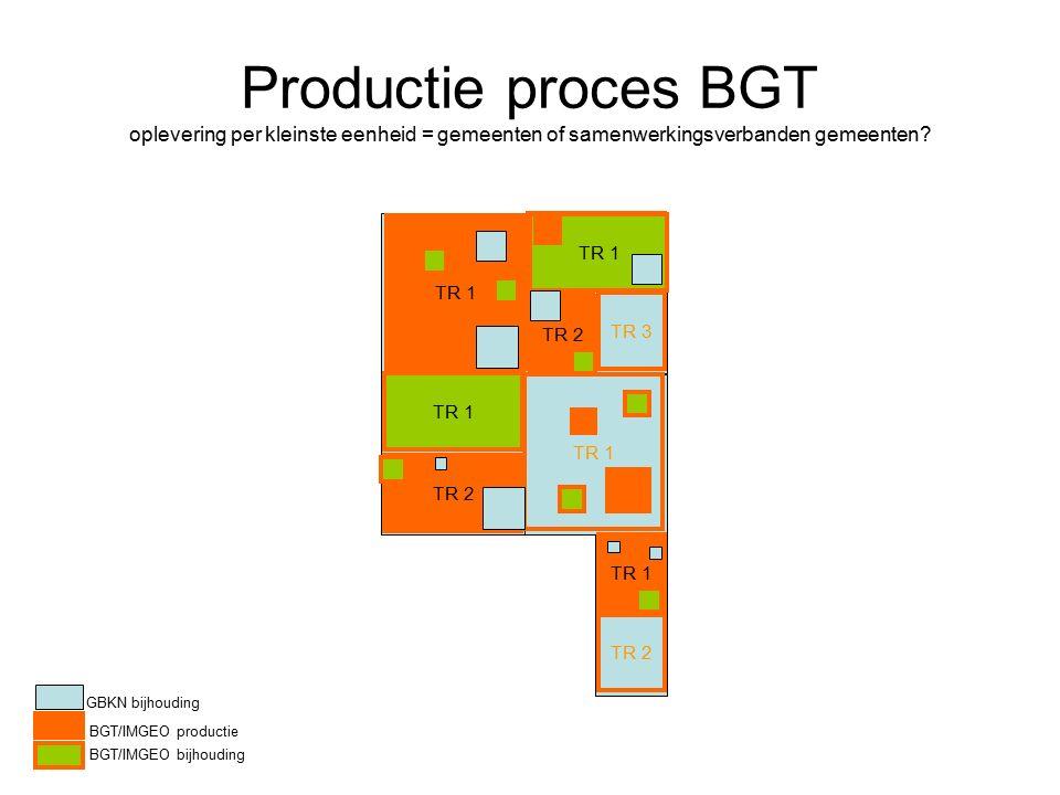 Productie proces BGT oplevering per kleinste eenheid = gemeenten of samenwerkingsverbanden gemeenten.