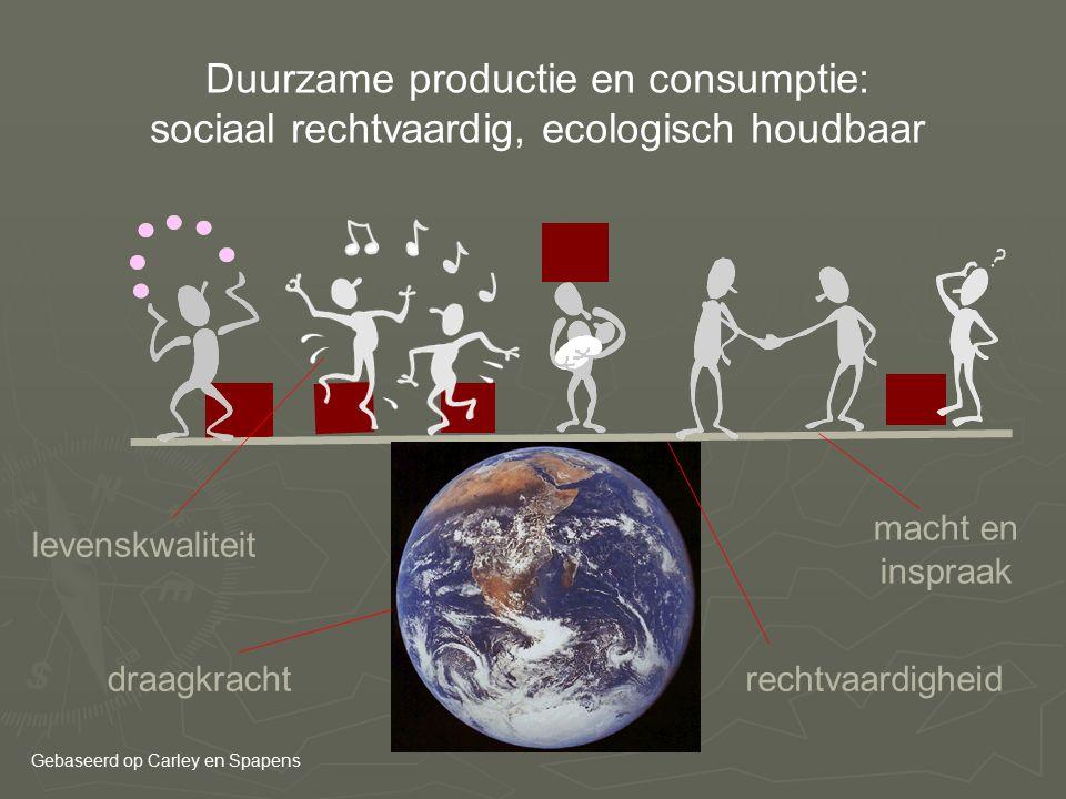 Duurzame productie en consumptie: sociaal rechtvaardig, ecologisch houdbaar levenskwaliteit draagkrachtrechtvaardigheid macht en inspraak Gebaseerd op Carley en Spapens