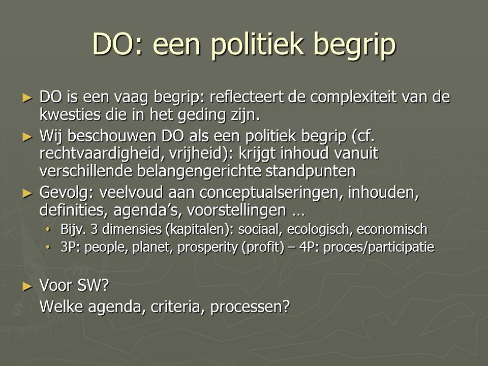 DO: een politiek begrip ► DO is een vaag begrip: reflecteert de complexiteit van de kwesties die in het geding zijn.