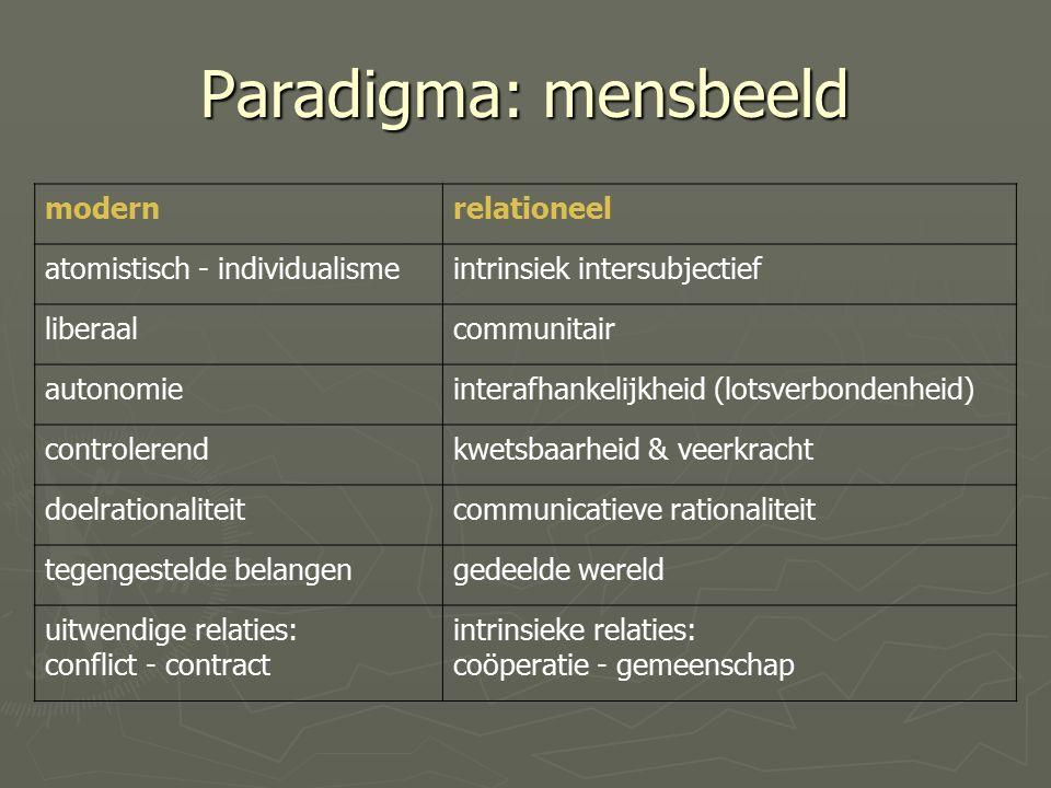 Paradigma: mensbeeld modernrelationeel atomistisch - individualismeintrinsiek intersubjectief liberaalcommunitair autonomieinterafhankelijkheid (lotsverbondenheid) controlerendkwetsbaarheid & veerkracht doelrationaliteitcommunicatieve rationaliteit tegengestelde belangengedeelde wereld uitwendige relaties: conflict - contract intrinsieke relaties: coöperatie - gemeenschap