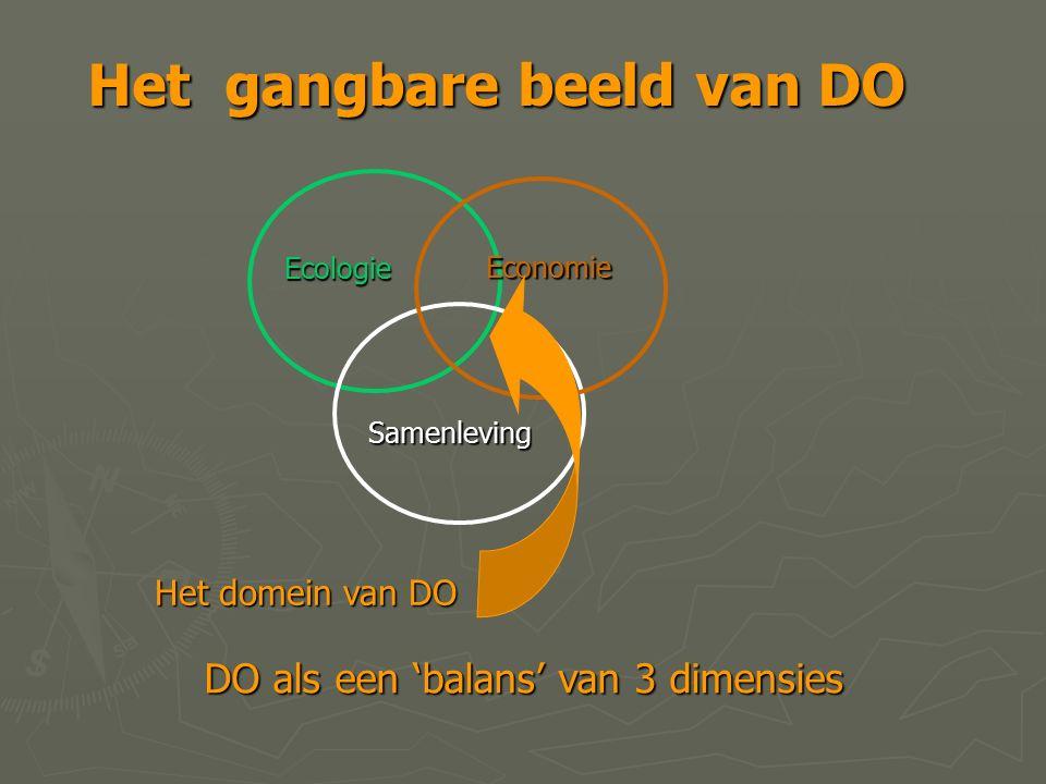 Het gangbare beeld van DO Samenleving Economie Het domein van DO Ecologie DO als een 'balans' van 3 dimensies