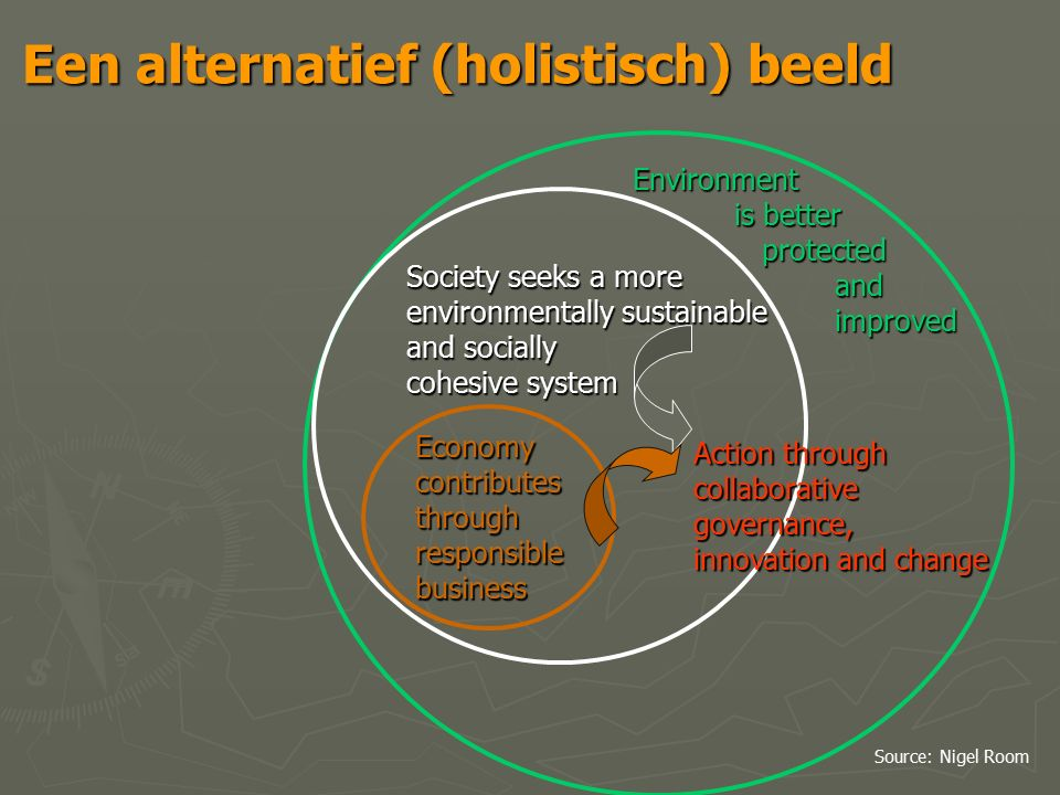 Een alternatief (holistisch) beeld Society seeks a more environmentally sustainable and socially cohesive system Economycontributesthroughresponsiblebusiness Environment is better is better protected protected and and improved improved Action through collaborativegovernance, innovation and change Source: Nigel Room