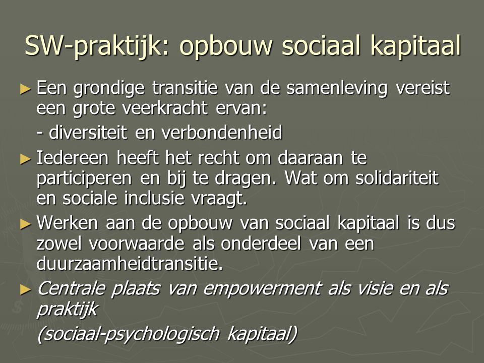 SW-praktijk: opbouw sociaal kapitaal ► Een grondige transitie van de samenleving vereist een grote veerkracht ervan: - diversiteit en verbondenheid ► Iedereen heeft het recht om daaraan te participeren en bij te dragen.