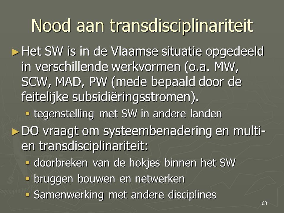 Nood aan transdisciplinariteit ► Het SW is in de Vlaamse situatie opgedeeld in verschillende werkvormen (o.a.
