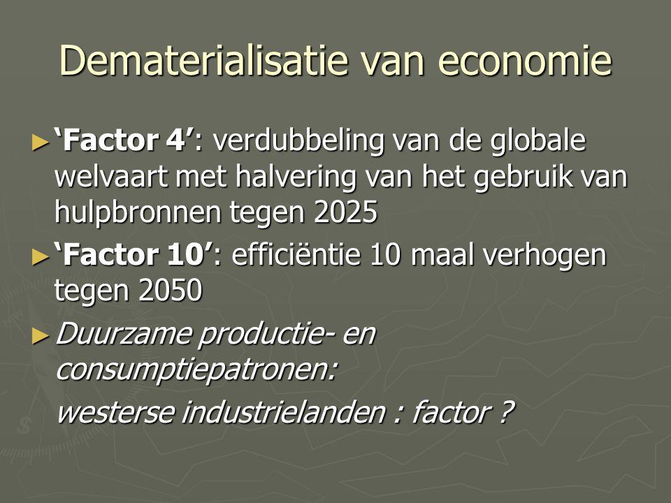 Dematerialisatie van economie ► 'Factor 4': verdubbeling van de globale welvaart met halvering van het gebruik van hulpbronnen tegen 2025 ► 'Factor 10': efficiëntie 10 maal verhogen tegen 2050 ► Duurzame productie- en consumptiepatronen: westerse industrielanden : factor ?