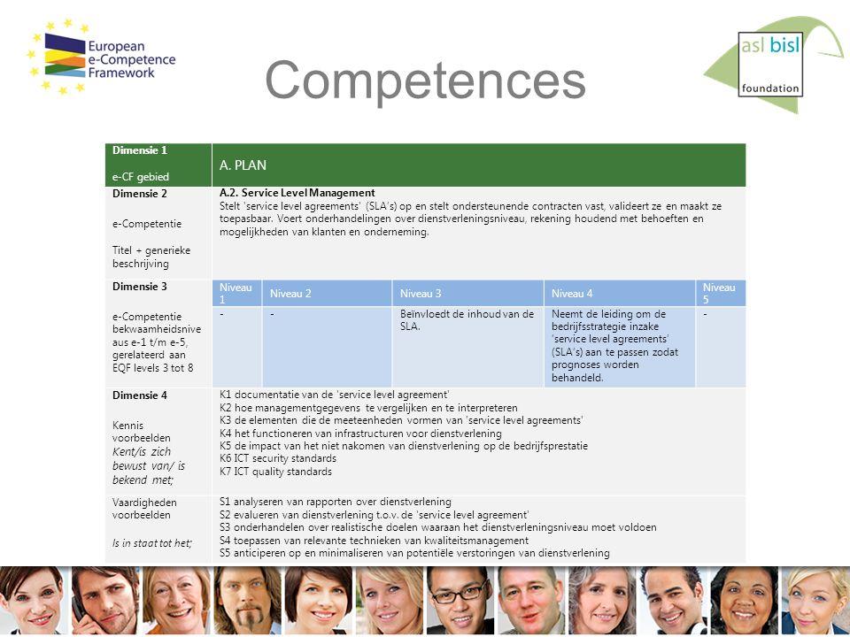 9 © ASL BiSL Foundation Competences Dimensie 1 e-CF gebied A.