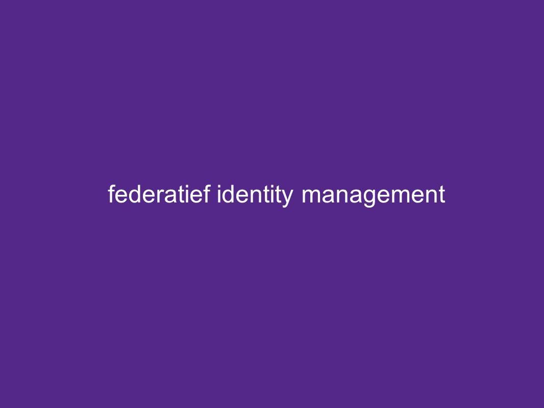 federatief identity management