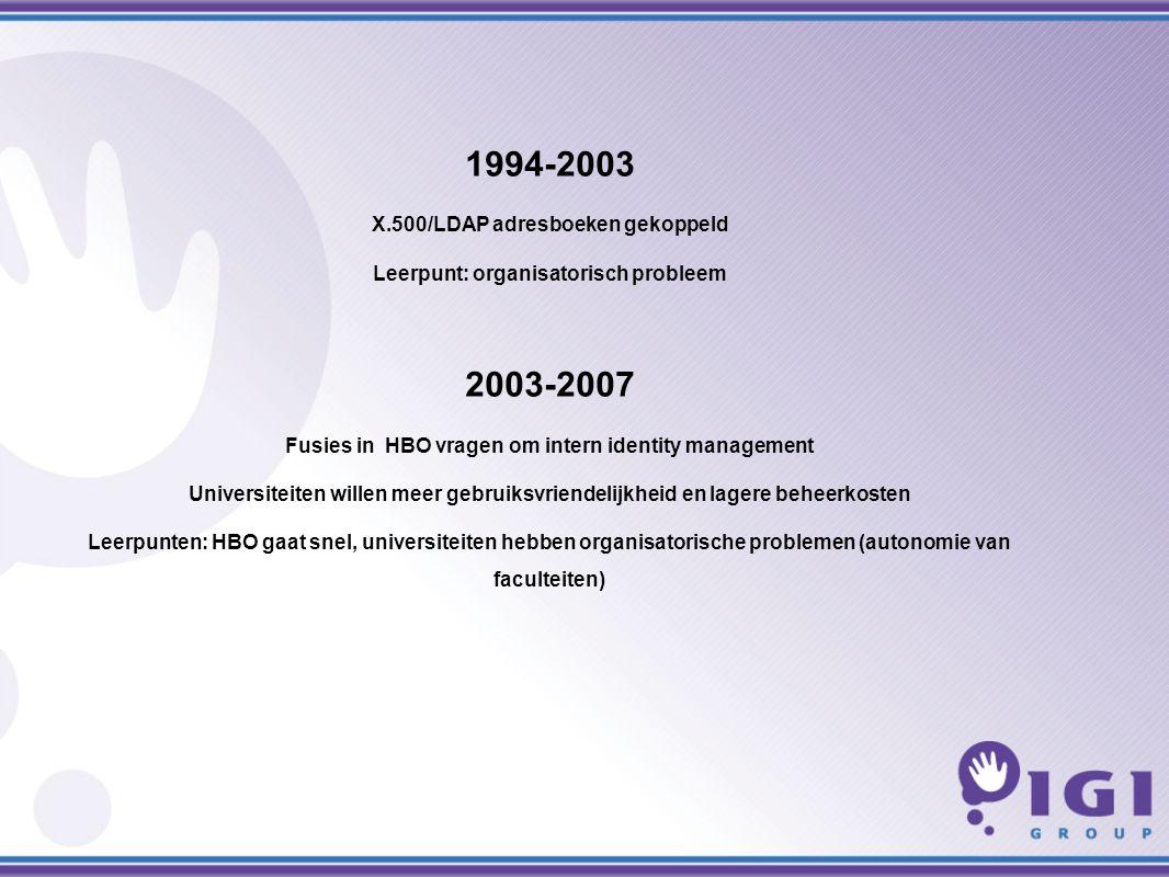 1994-2003 X.500/LDAP adresboeken gekoppeld Leerpunt: organisatorisch probleem 2003-2007 Fusies in HBO vragen om intern identity management Universiteiten willen meer gebruiksvriendelijkheid en lagere beheerkosten Leerpunten: HBO gaat snel, universiteiten hebben organisatorische problemen (autonomie van faculteiten)