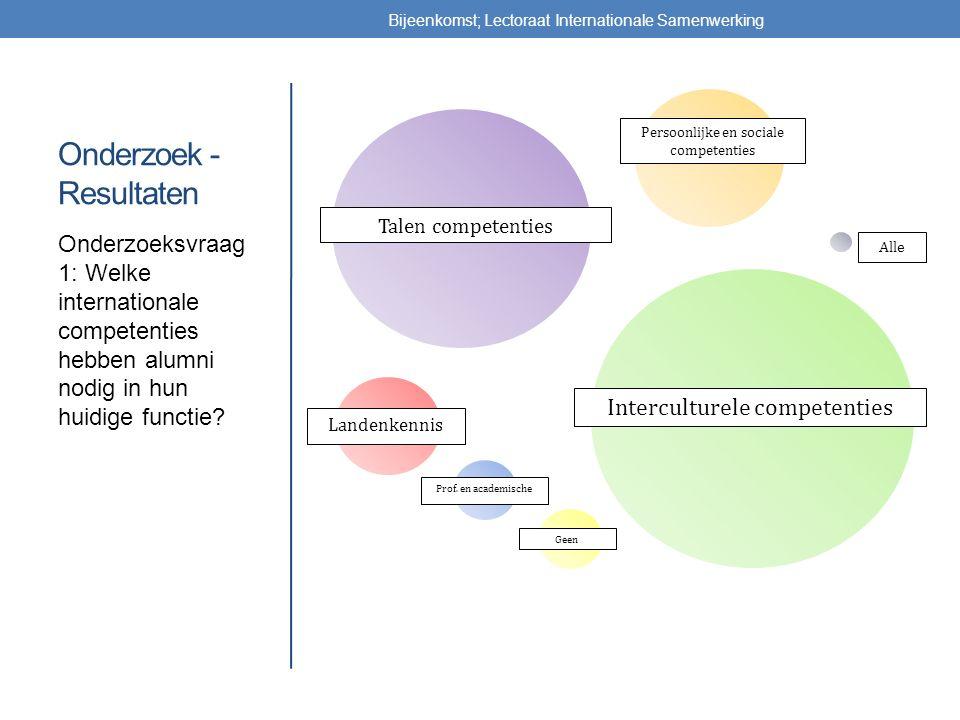 Onderzoek - Resultaten Onderzoeksvraag 1: Welke internationale competenties hebben alumni nodig in hun huidige functie? Bijeenkomst; Lectoraat Interna