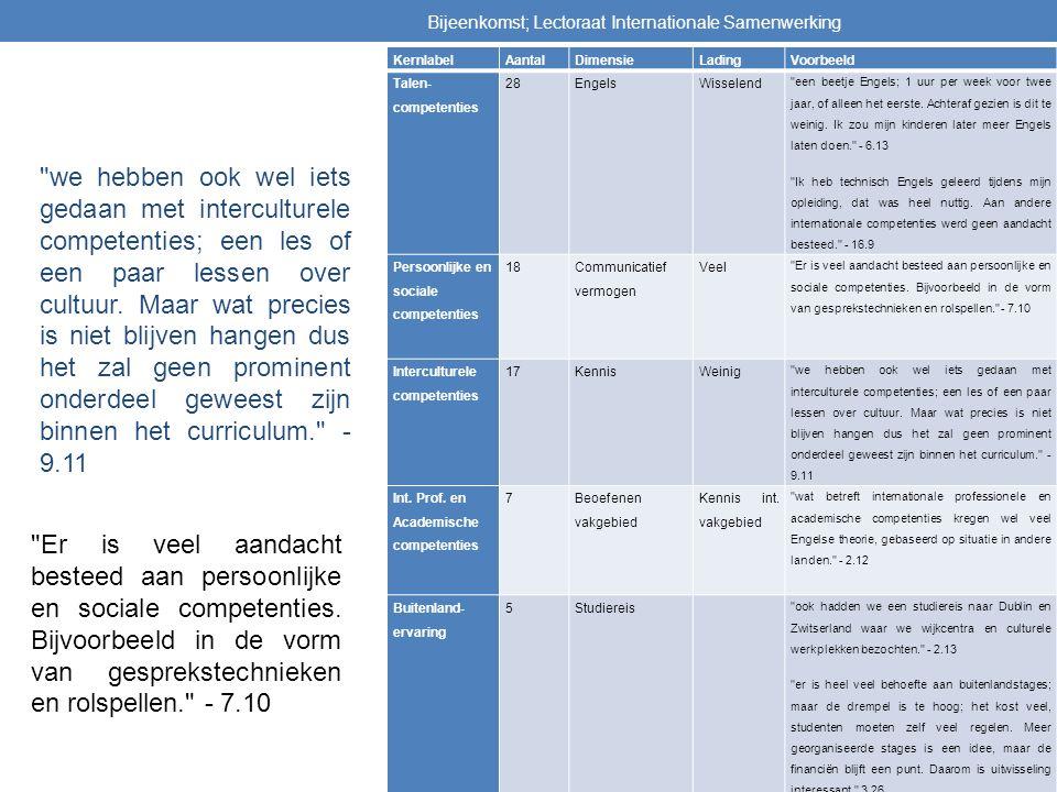 Onderzoek - Resultaten KernlabelAantalDimensieLadingVoorbeeld Talen- competenties 28EngelsWisselend
