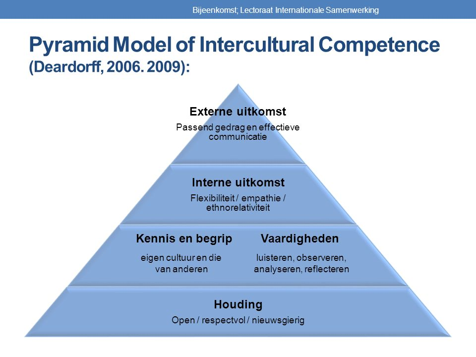 Pyramid Model of Intercultural Competence (Deardorff, 2006.