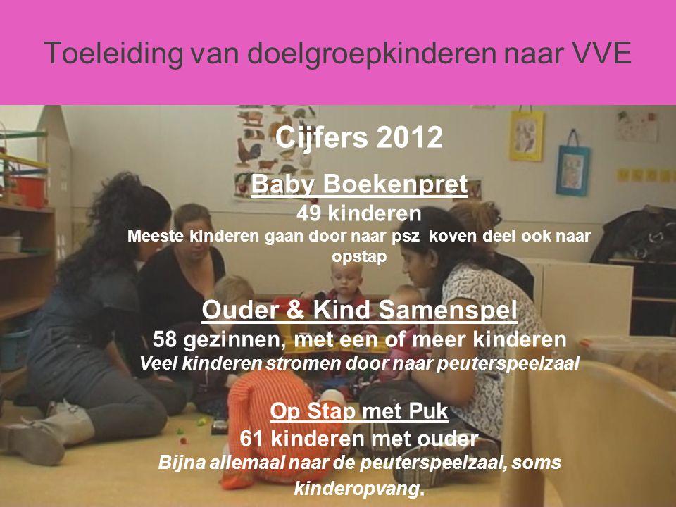 Toeleiding van doelgroepkinderen naar VVE Cijfers 2012 Baby Boekenpret 49 kinderen Meeste kinderen gaan door naar psz koven deel ook naar opstap Ouder
