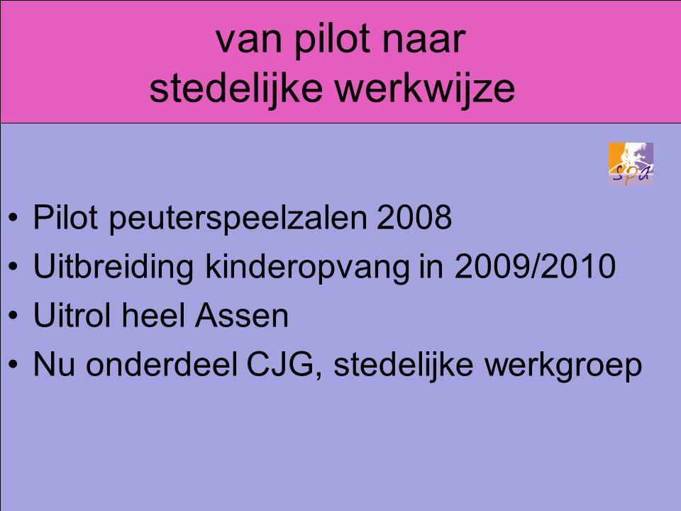 van pilot naar stedelijke werkwijze Pilot peuterspeelzalen 2008 Uitbreiding kinderopvang in 2009/2010 Uitrol heel Assen Nu onderdeel CJG, stedelijke werkgroep