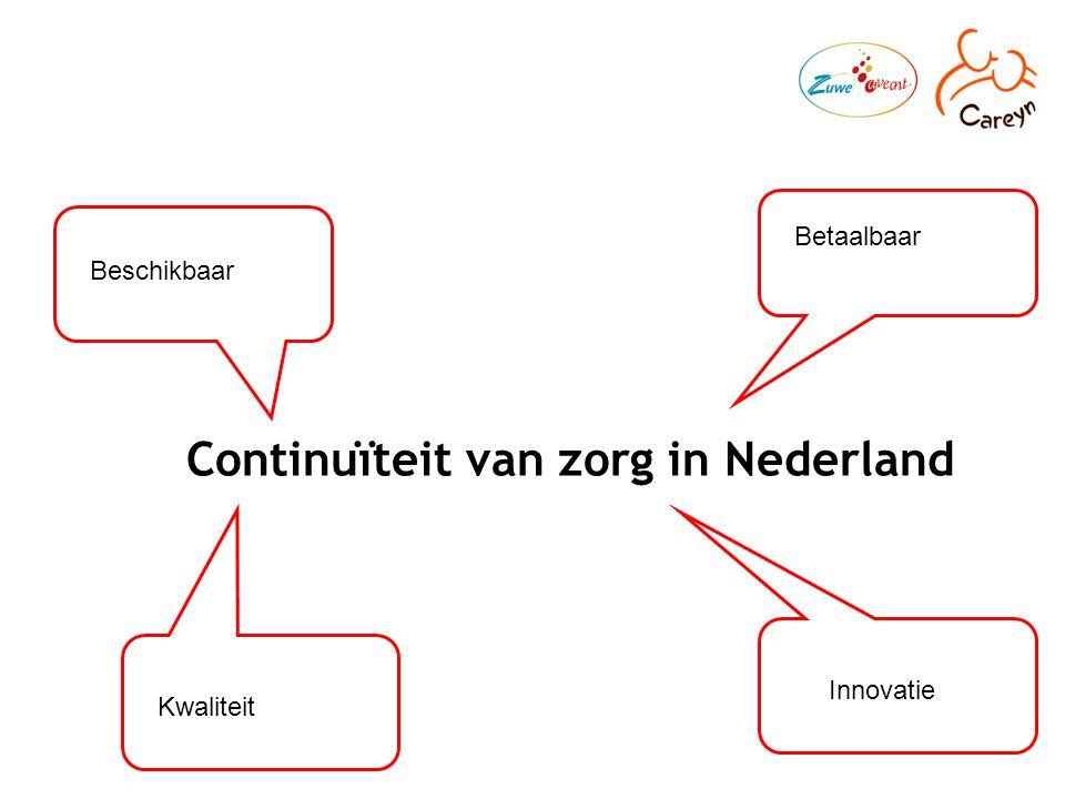 Continuïteit van zorg in Nederland Beschikbaar Betaalbaar Kwaliteit Innovatie