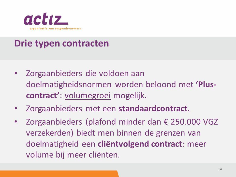 Zorgaanbieders die voldoen aan doelmatigheidsnormen worden beloond met 'Plus- contract': volumegroei mogelijk.