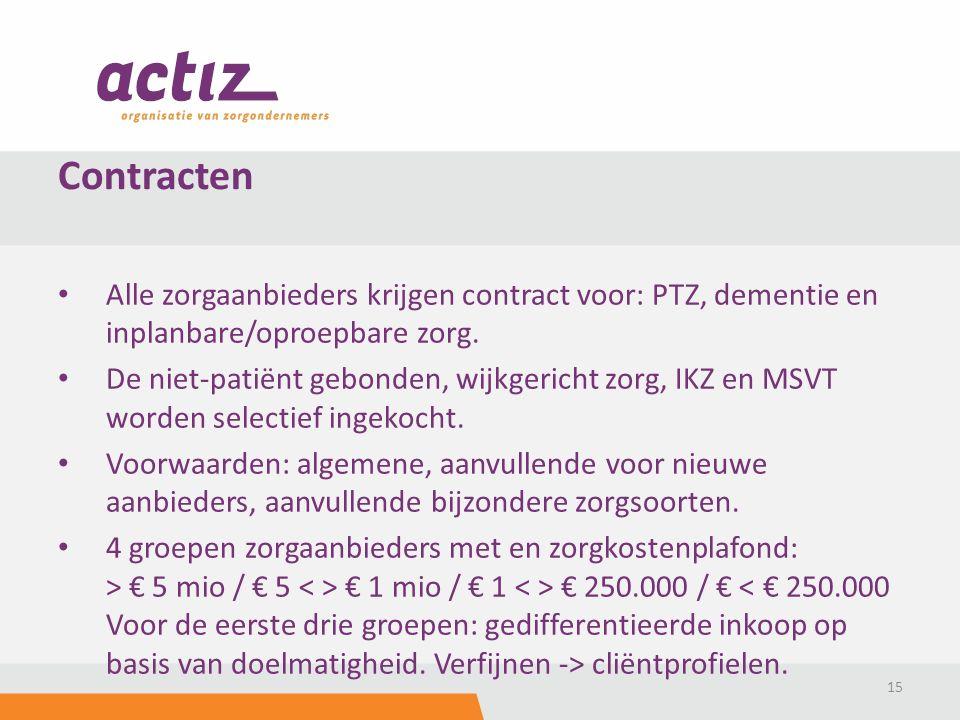 Alle zorgaanbieders krijgen contract voor: PTZ, dementie en inplanbare/oproepbare zorg.