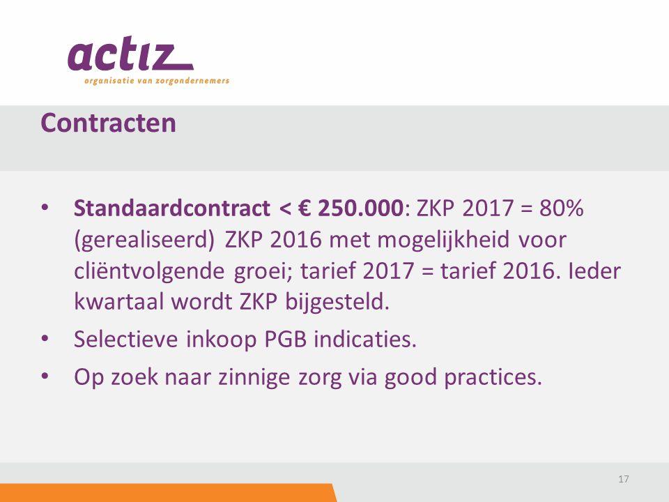 Standaardcontract < € 250.000: ZKP 2017 = 80% (gerealiseerd) ZKP 2016 met mogelijkheid voor cliëntvolgende groei; tarief 2017 = tarief 2016.
