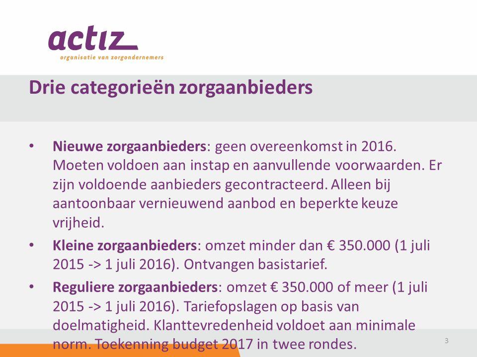 Nieuwe zorgaanbieders: geen overeenkomst in 2016.