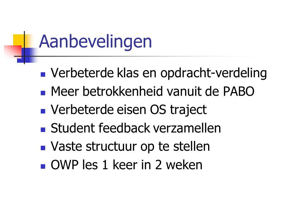 Aanbevelingen Verbeterde klas en opdracht-verdeling Meer betrokkenheid vanuit de PABO Verbeterde eisen OS traject Student feedback verzamellen Vaste structuur op te stellen OWP les 1 keer in 2 weken