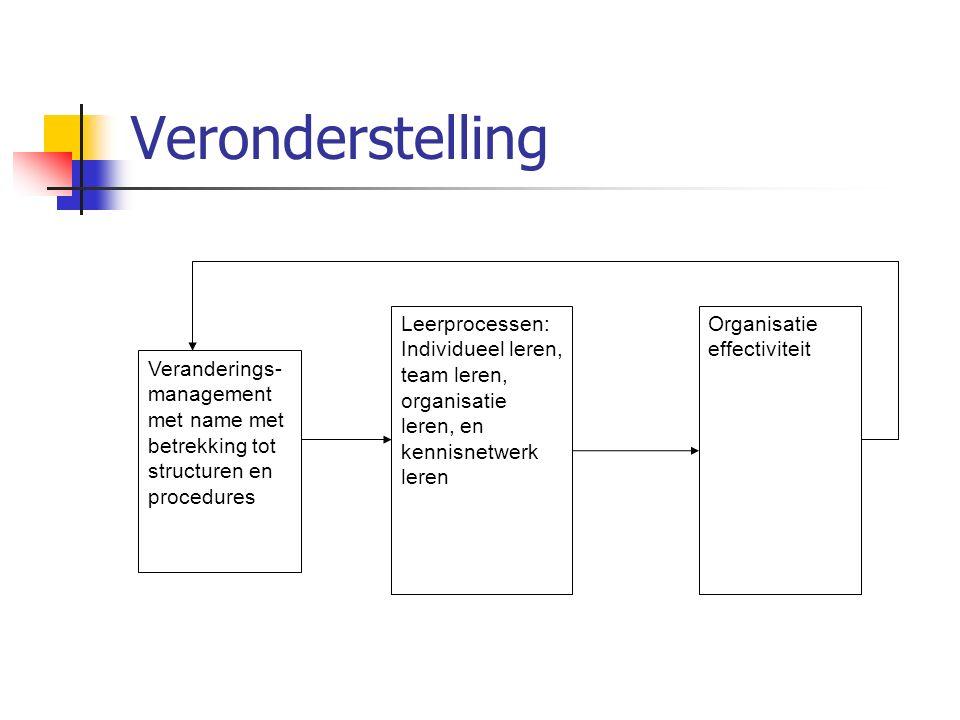 Veronderstelling Veranderings- management met name met betrekking tot structuren en procedures Leerprocessen: Individueel leren, team leren, organisatie leren, en kennisnetwerk leren Organisatie effectiviteit
