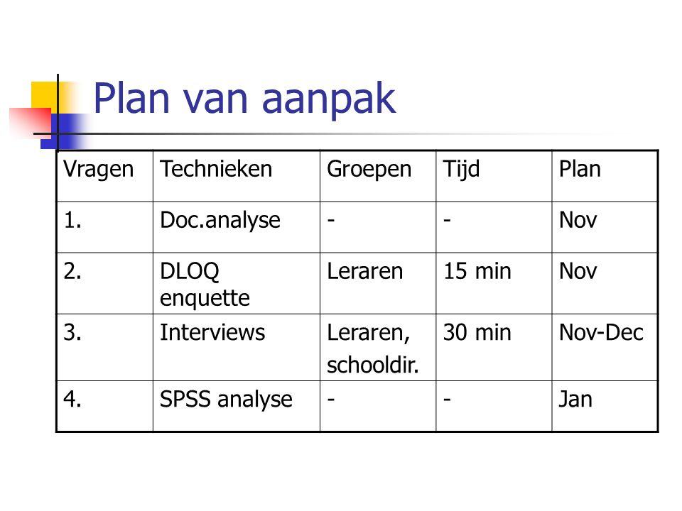 Plan van aanpak VragenTechniekenGroepenTijdPlan 1.Doc.analyse--Nov 2.DLOQ enquette Leraren15 minNov 3.InterviewsLeraren, schooldir.