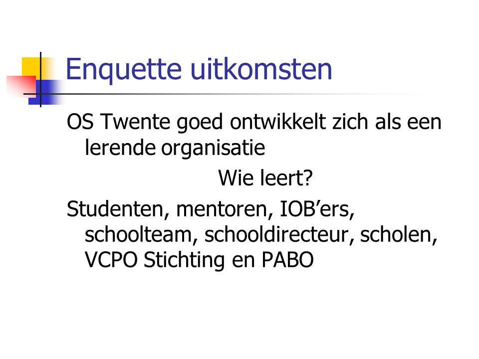 Enquette uitkomsten OS Twente goed ontwikkelt zich als een lerende organisatie Wie leert.