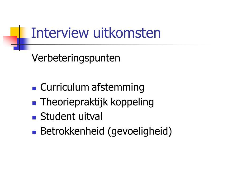 Interview uitkomsten Verbeteringspunten Curriculum afstemming Theoriepraktijk koppeling Student uitval Betrokkenheid (gevoeligheid)