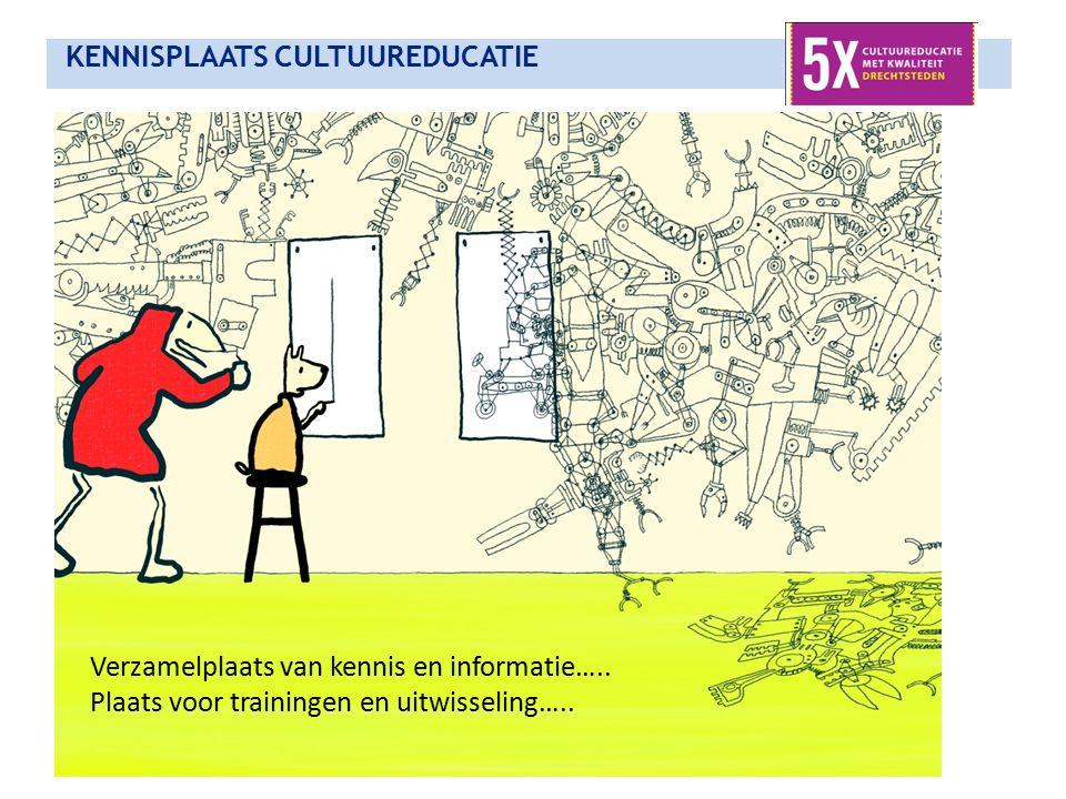 KENNISPLAATS CULTUUREDUCATIE Verzamelplaats van kennis en informatie…..