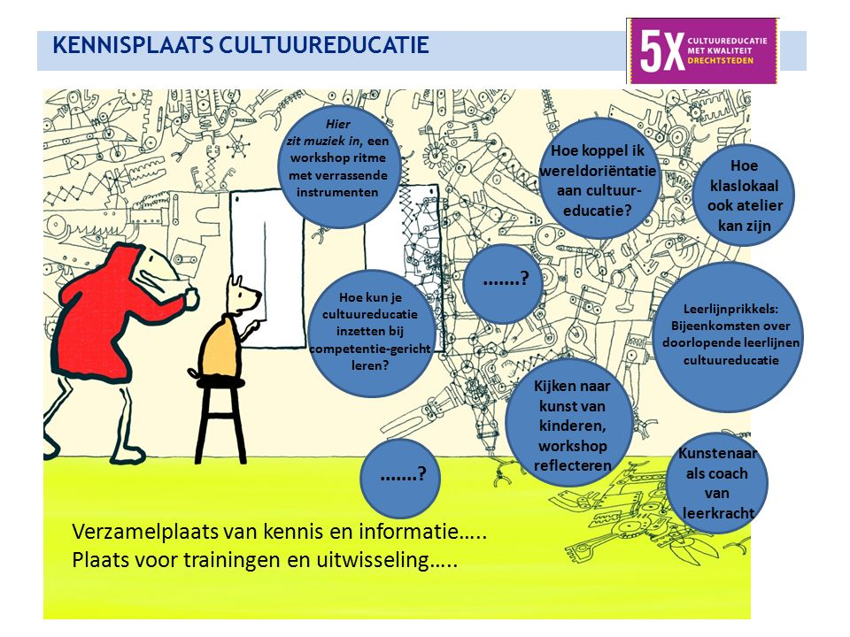 KENNISPLAATS CULTUUREDUCATIE Hoe koppel ik wereldoriëntatie aan cultuur- educatie?.......? Kijken naar kunst van kinderen, workshop reflecteren.......