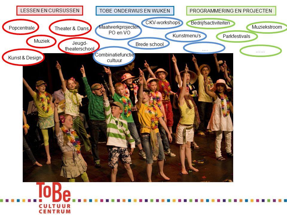 PROGRAMMERING EN PROJECTEN LESSEN EN CURSUSSEN TOBE ONDERWIJS EN WIJKEN Popcentrale Theater & DansKunst & Design Muziek Jeugd- theaterschool Brede sch