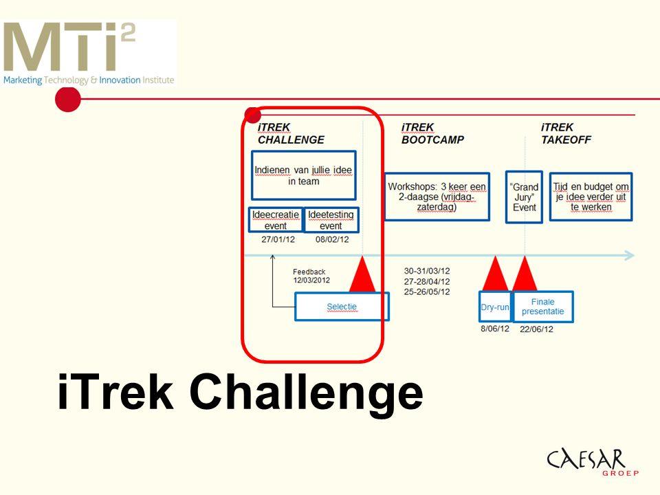 iTrek Challenge