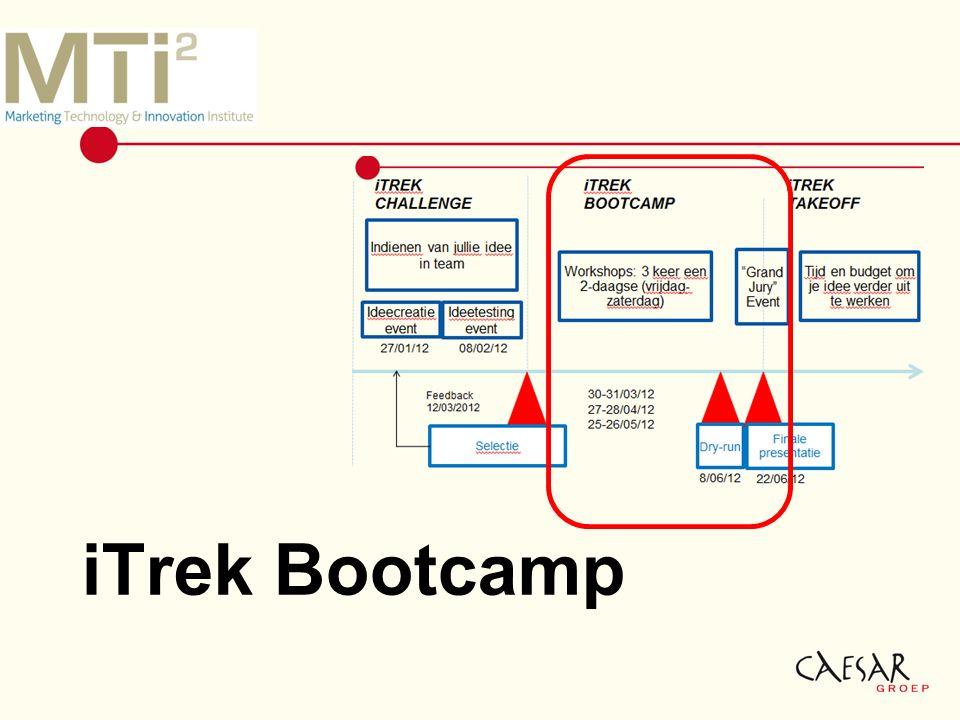 iTrek Bootcamp