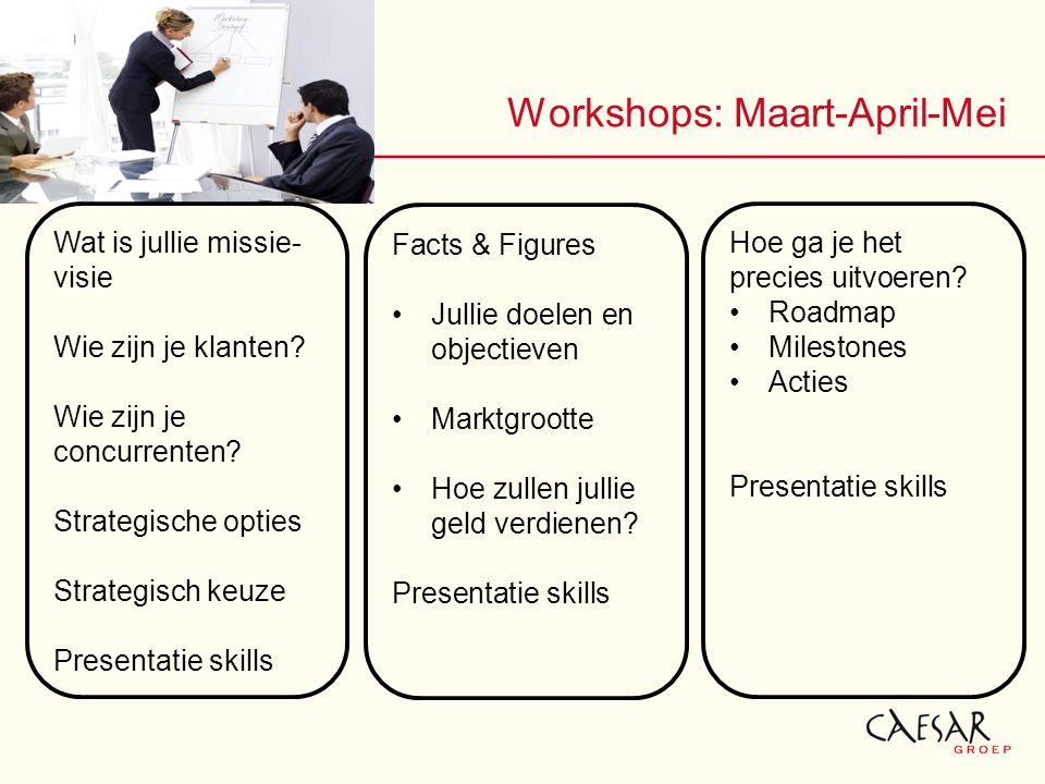 Workshops: Maart-April-Mei Wat is jullie missie- visie Wie zijn je klanten.