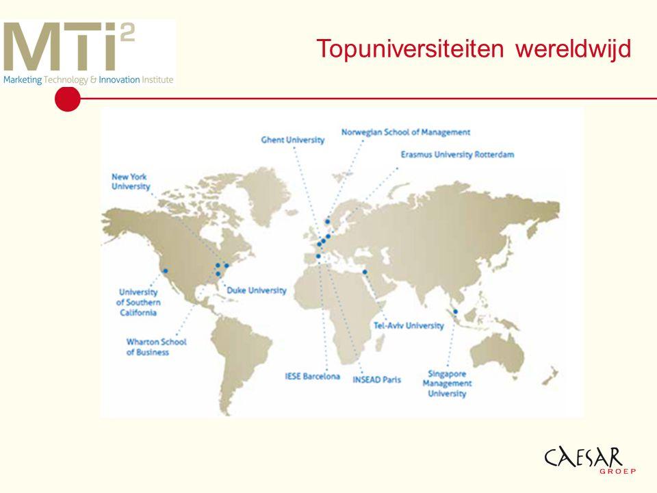 Topuniversiteiten wereldwijd