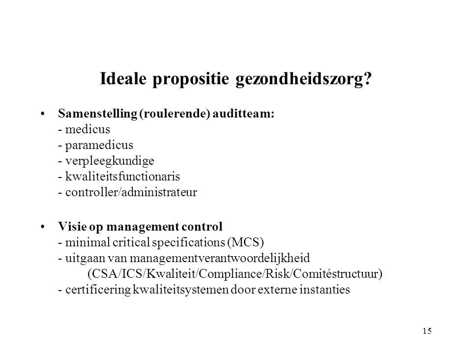 Ideale propositie gezondheidszorg.