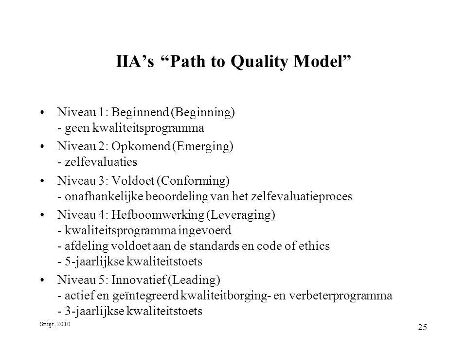 IIA's Path to Quality Model Niveau 1: Beginnend (Beginning) - geen kwaliteitsprogramma Niveau 2: Opkomend (Emerging) - zelfevaluaties Niveau 3: Voldoet (Conforming) - onafhankelijke beoordeling van het zelfevaluatieproces Niveau 4: Hefboomwerking (Leveraging) - kwaliteitsprogramma ingevoerd - afdeling voldoet aan de standards en code of ethics - 5-jaarlijkse kwaliteitstoets Niveau 5: Innovatief (Leading) - actief en geïntegreerd kwaliteitborging- en verbeterprogramma - 3-jaarlijkse kwaliteitstoets Stuijt, 2010 25