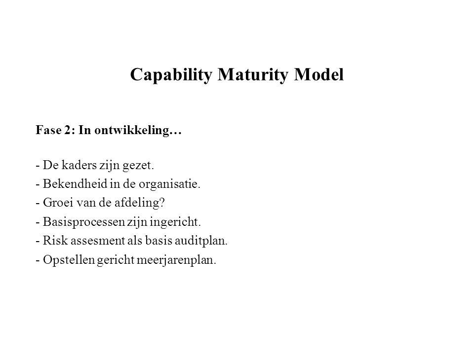 Capability Maturity Model Fase 2: In ontwikkeling… - De kaders zijn gezet.