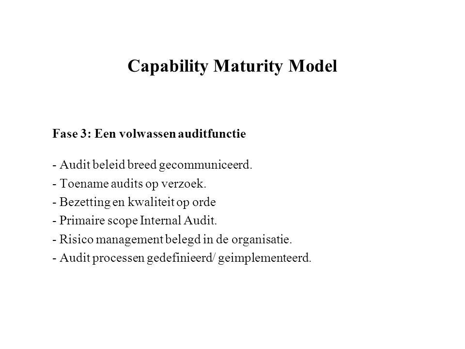 Capability Maturity Model Fase 3: Een volwassen auditfunctie - Audit beleid breed gecommuniceerd.