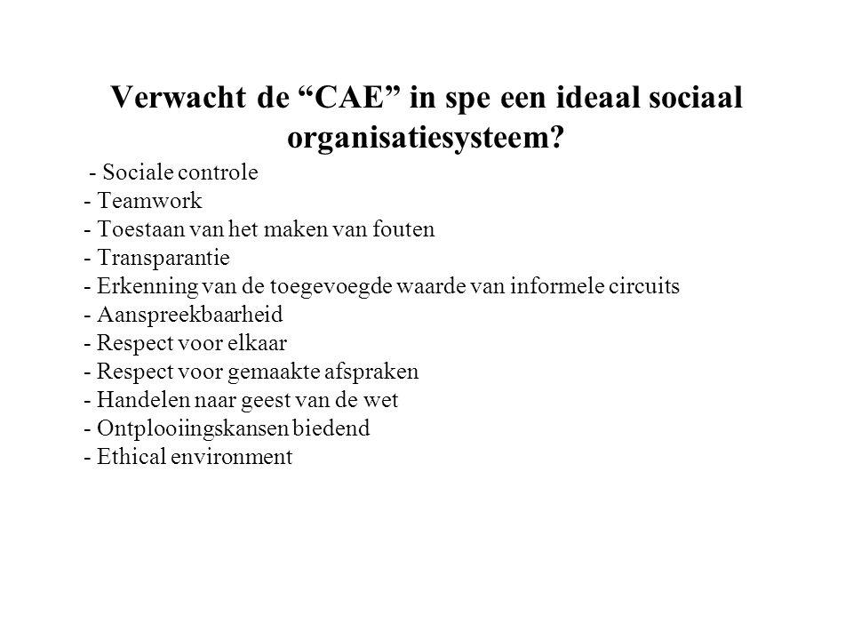 Verwacht de CAE in spe een ideaal sociaal organisatiesysteem.