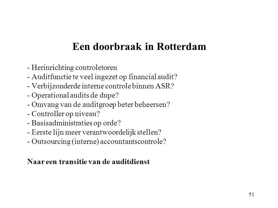 Een doorbraak in Rotterdam - Herinrichting controletoren - Auditfunctie te veel ingezet op financial audit.