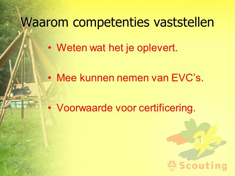 Waarom competenties vaststellen Weten wat het je oplevert. Mee kunnen nemen van EVC's. Voorwaarde voor certificering.