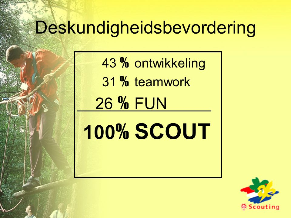 Deskundigheidsbevordering 43 % ontwikkeling 31 % teamwork 26 % FUN 100 % SCOUT